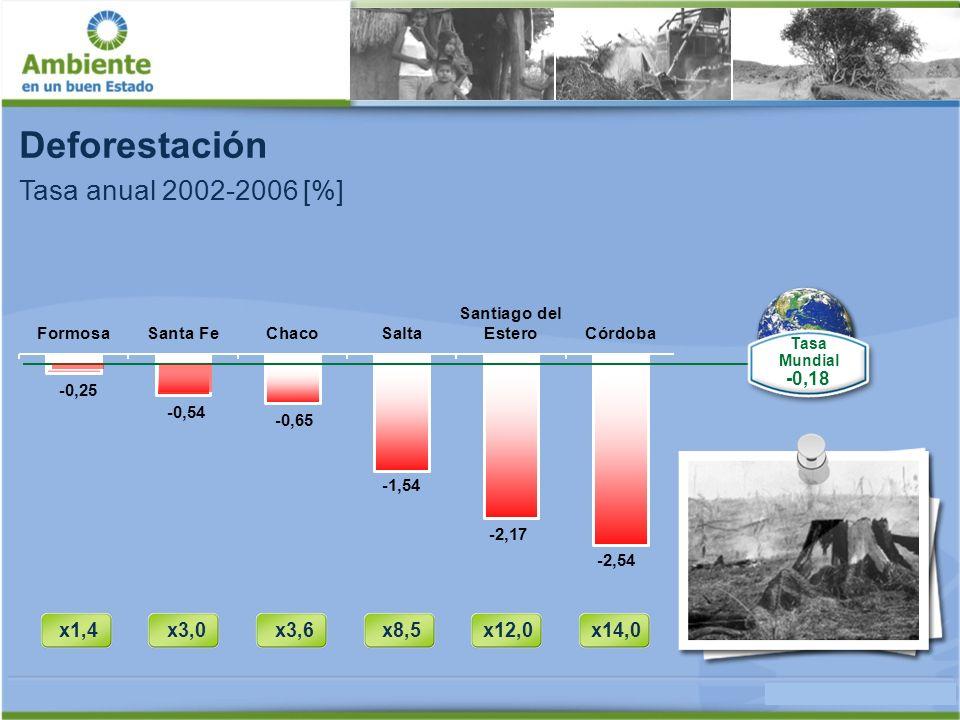 Deforestación Tasa anual 2002-2006 [%] x1,4 x3,0 x3,6 x8,5 x12,0 x14,0
